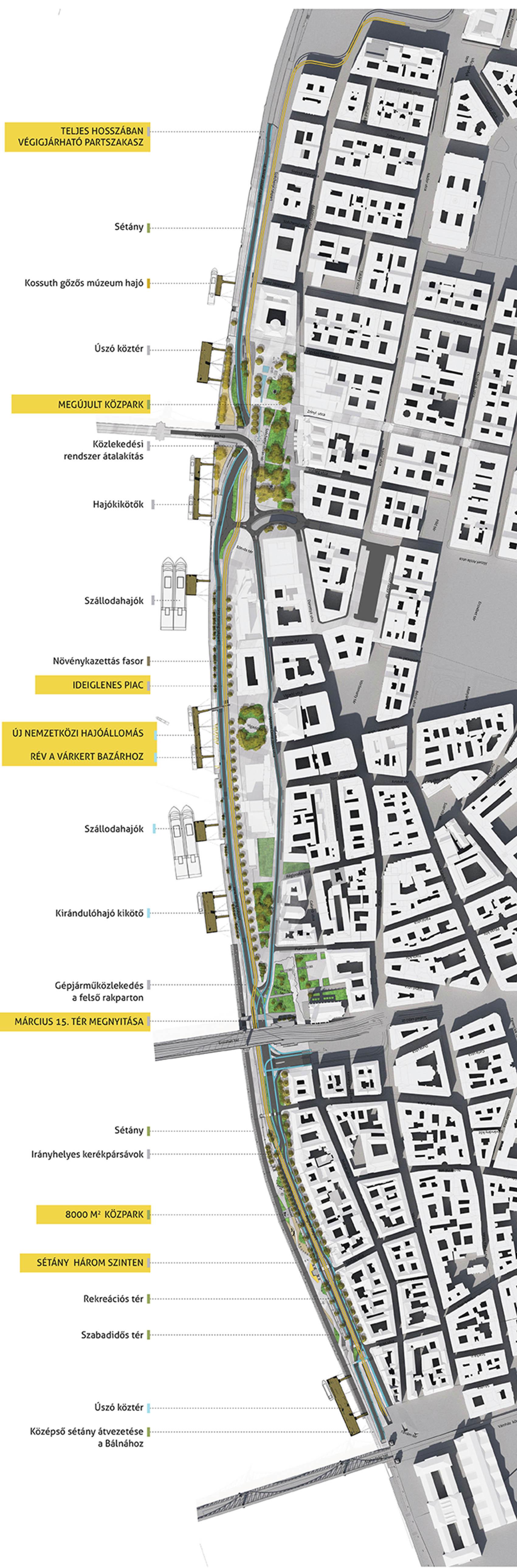 Rakpark Masterplan